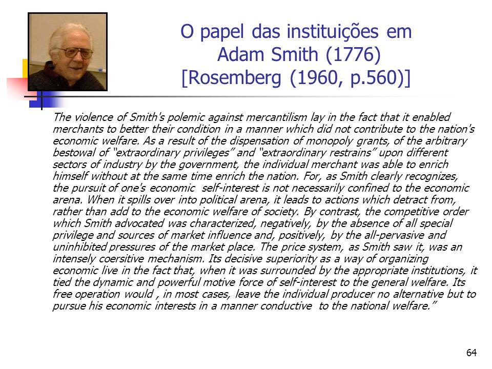O papel das instituições em Adam Smith (1776) [Rosemberg (1960, p
